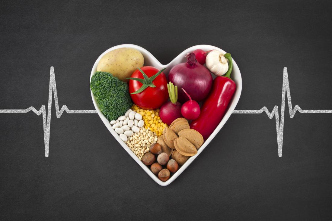 Cardione - recenzie - na forum - modry konik - skusenosti